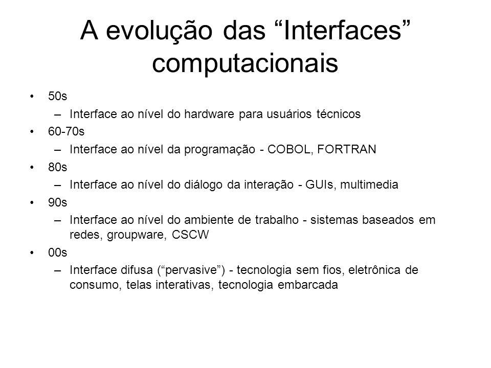 A evolução das Interfaces computacionais