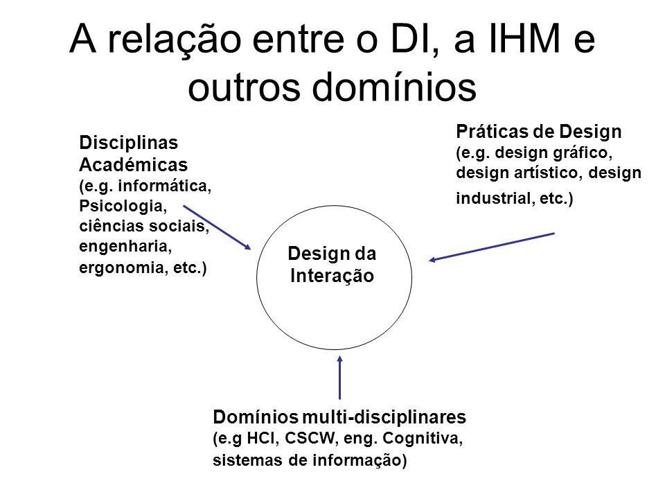 A relação entre o DI, a IHM e outros domínios
