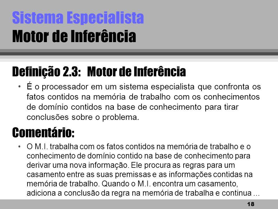 Sistema Especialista Motor de Inferência