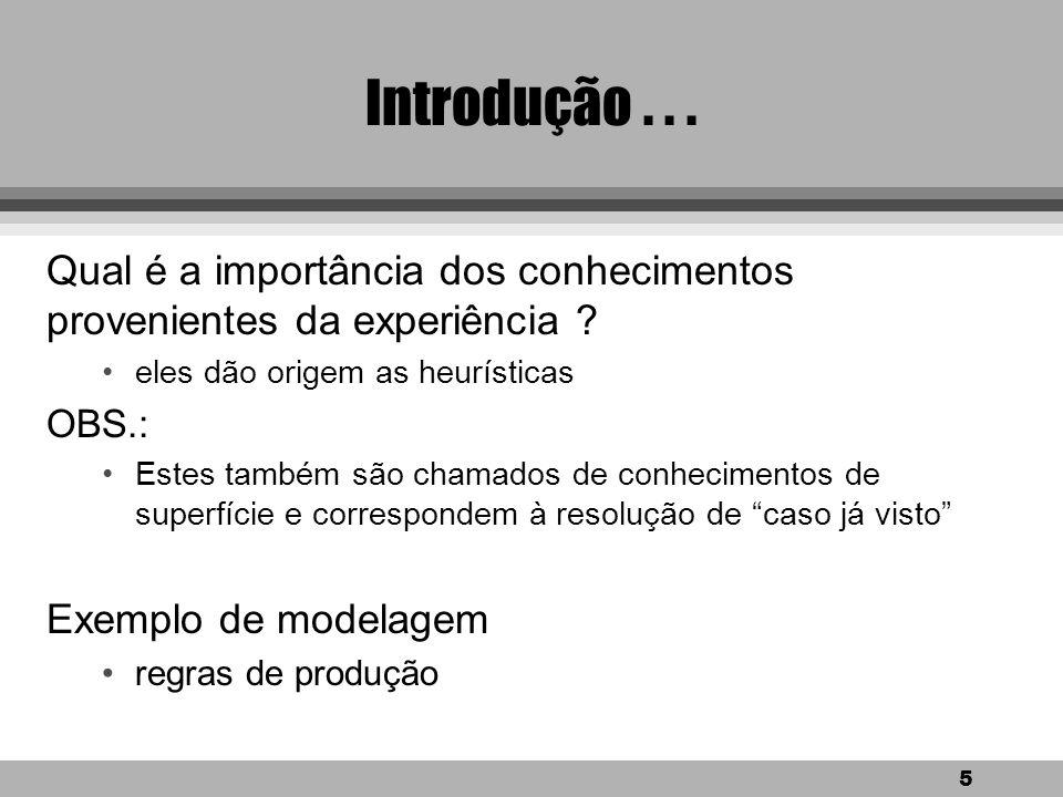 Introdução . . . Qual é a importância dos conhecimentos provenientes da experiência eles dão origem as heurísticas.