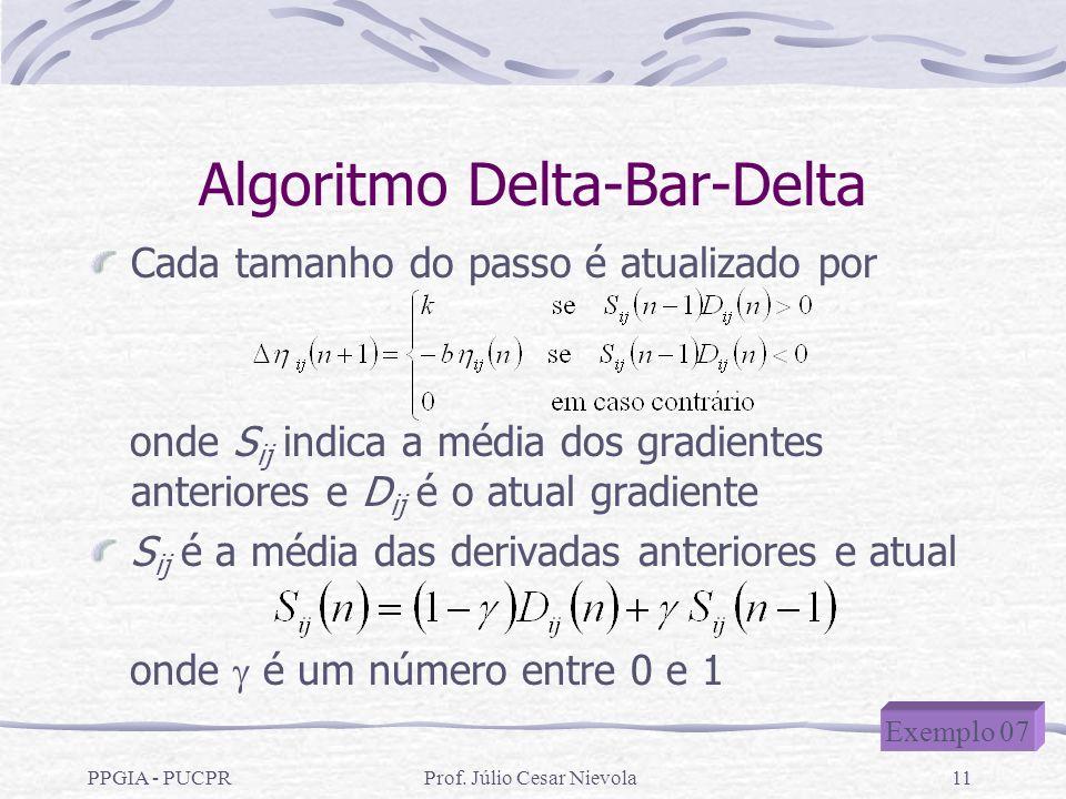Algoritmo Delta-Bar-Delta