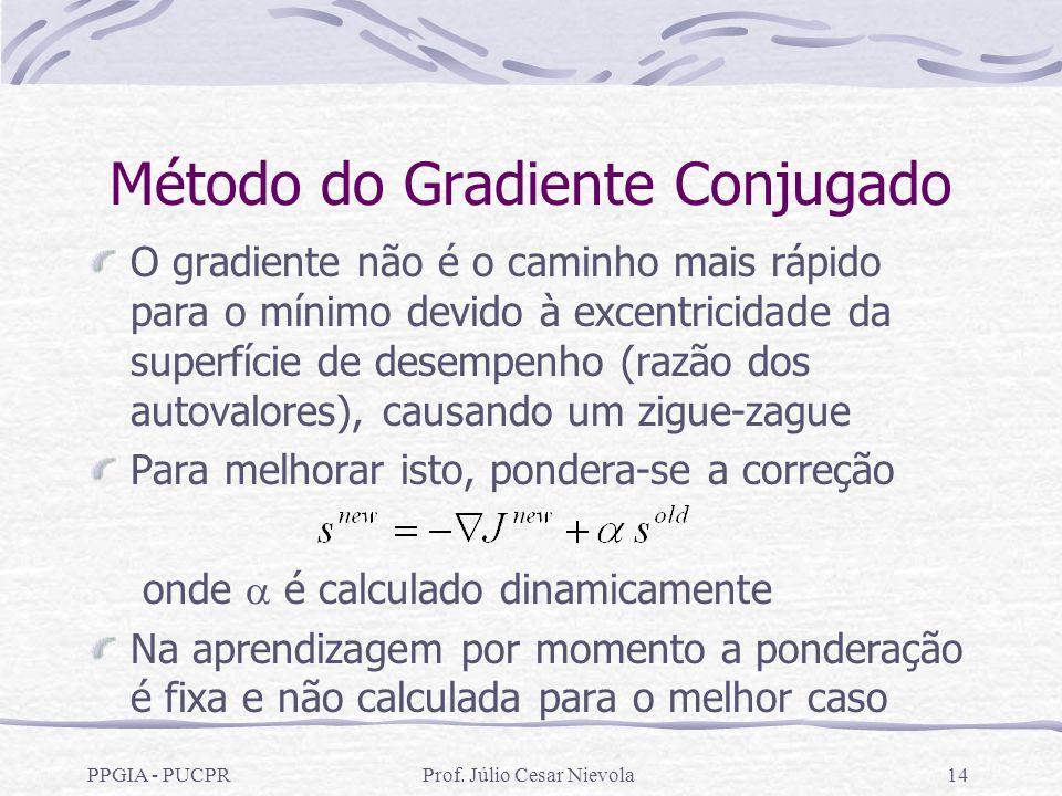 Método do Gradiente Conjugado