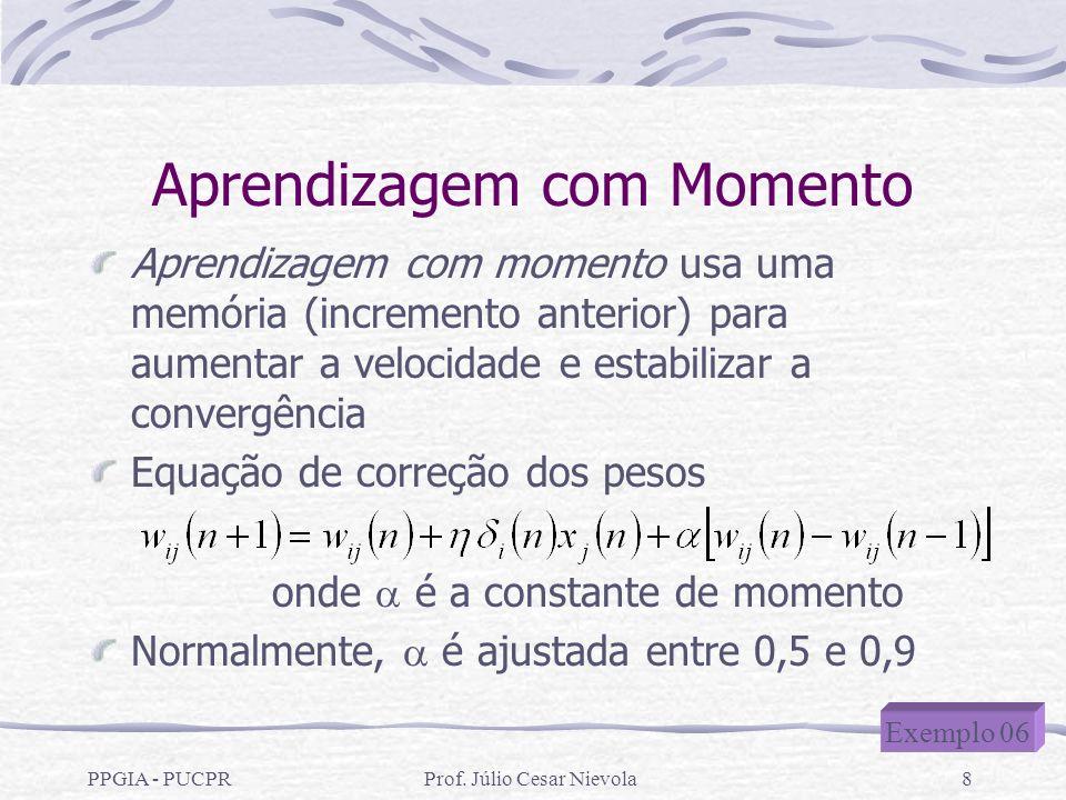 Aprendizagem com Momento