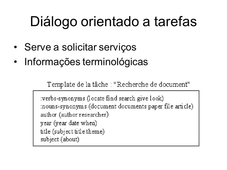 Diálogo orientado a tarefas