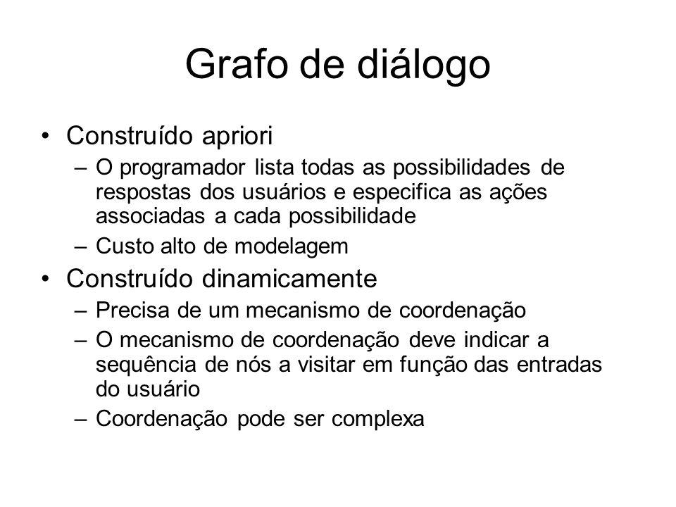 Grafo de diálogo Construído apriori Construído dinamicamente