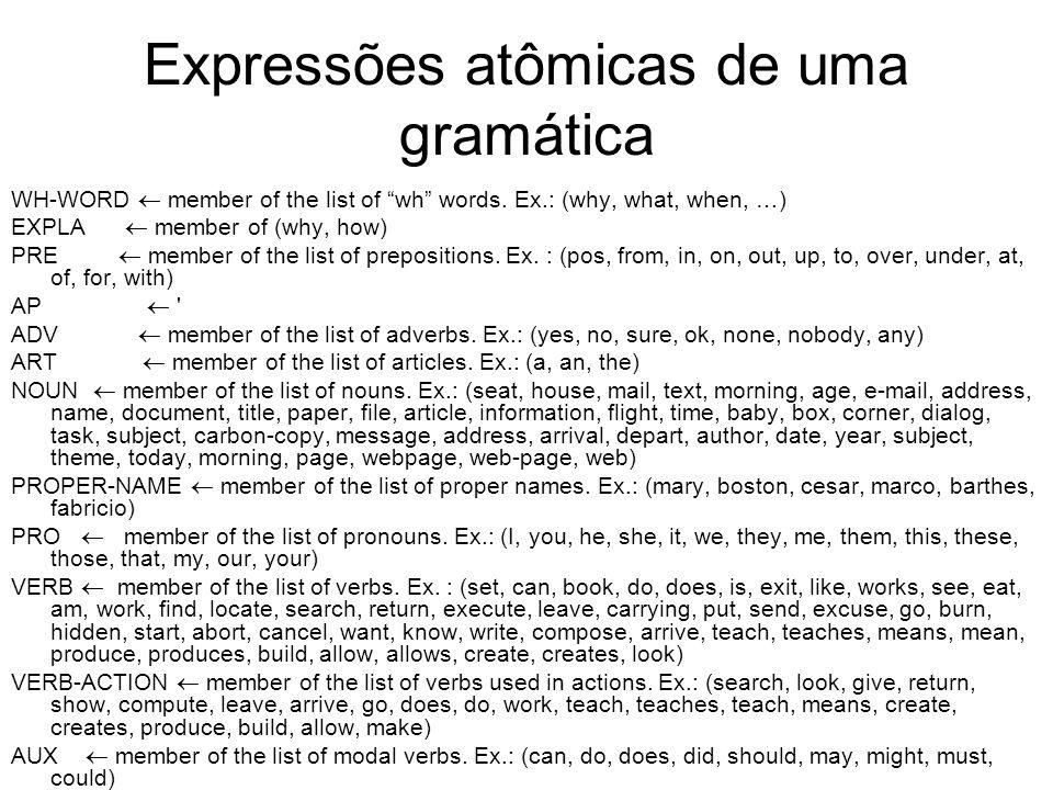 Expressões atômicas de uma gramática