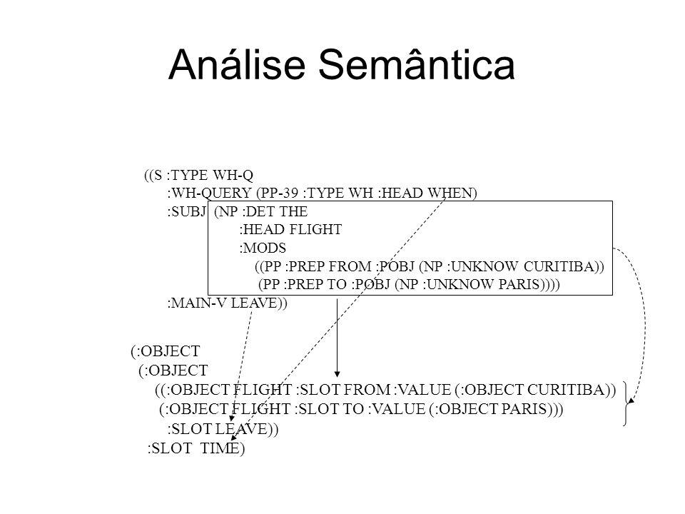 Análise Semântica (:OBJECT
