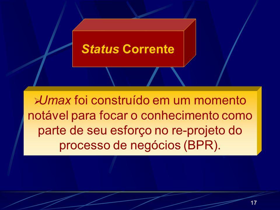 Status Corrente