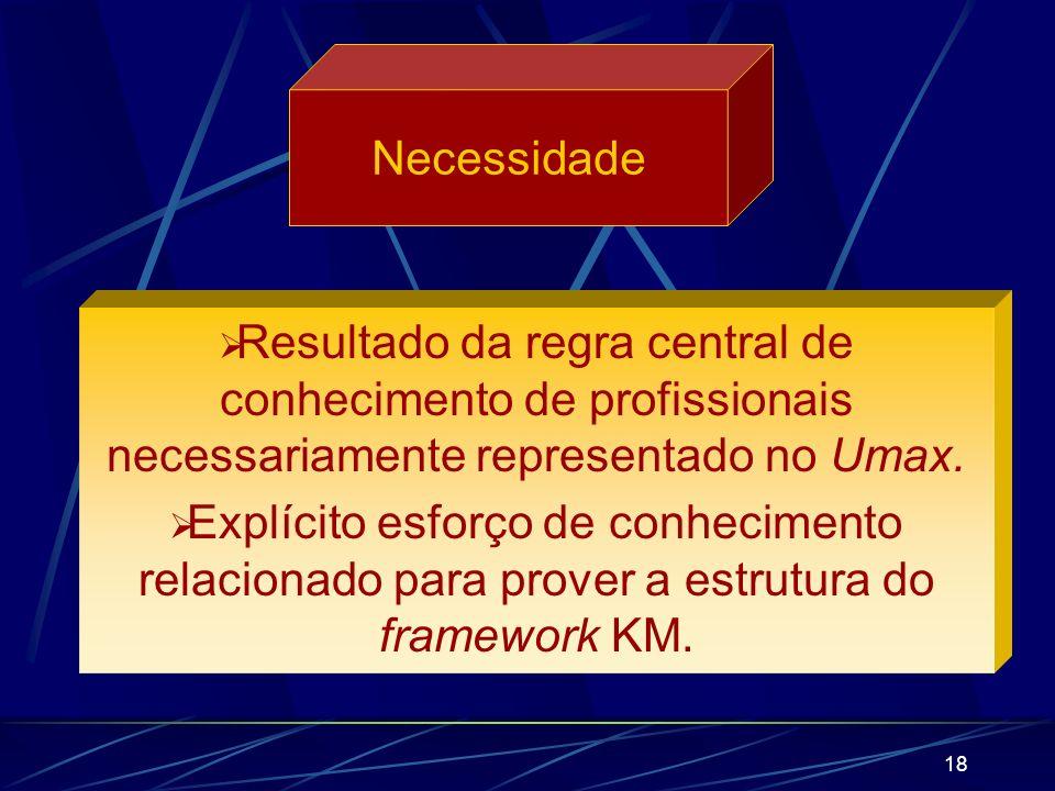 Necessidade Resultado da regra central de conhecimento de profissionais necessariamente representado no Umax.