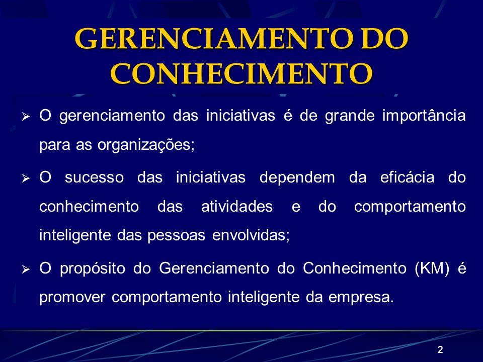GERENCIAMENTO DO CONHECIMENTO
