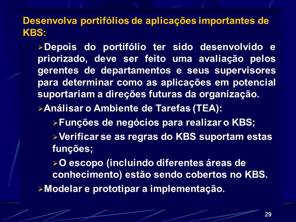 Desenvolva portifólios de aplicações importantes de KBS: