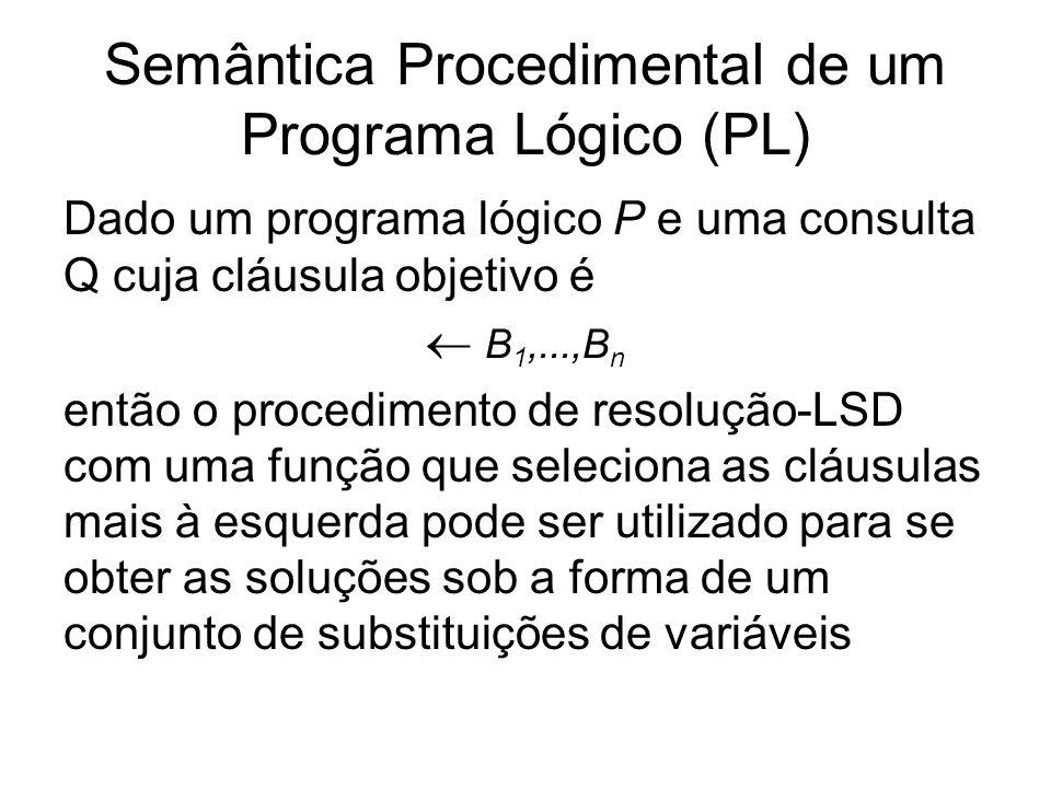 Semântica Procedimental de um Programa Lógico (PL)