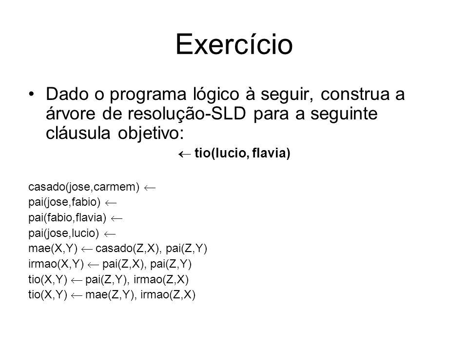 Exercício Dado o programa lógico à seguir, construa a árvore de resolução-SLD para a seguinte cláusula objetivo: