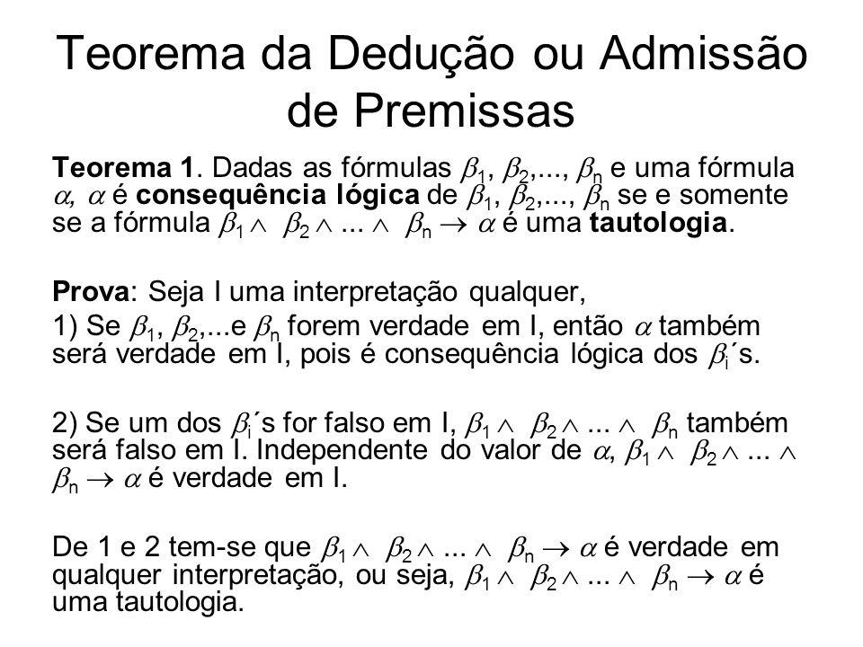 Teorema da Dedução ou Admissão de Premissas
