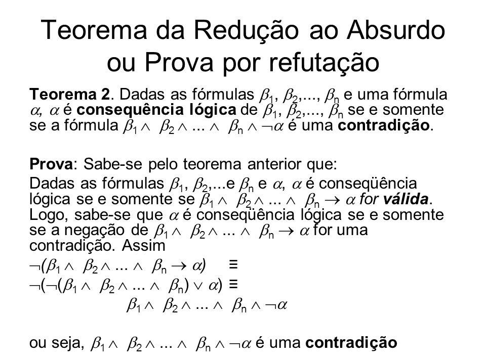 Teorema da Redução ao Absurdo ou Prova por refutação