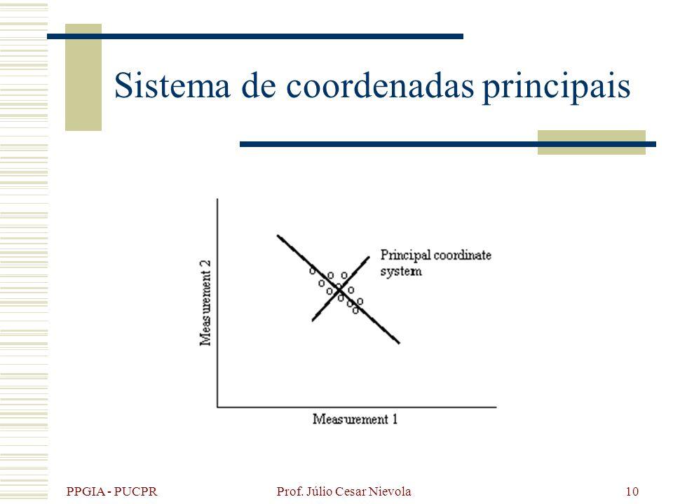 Sistema de coordenadas principais