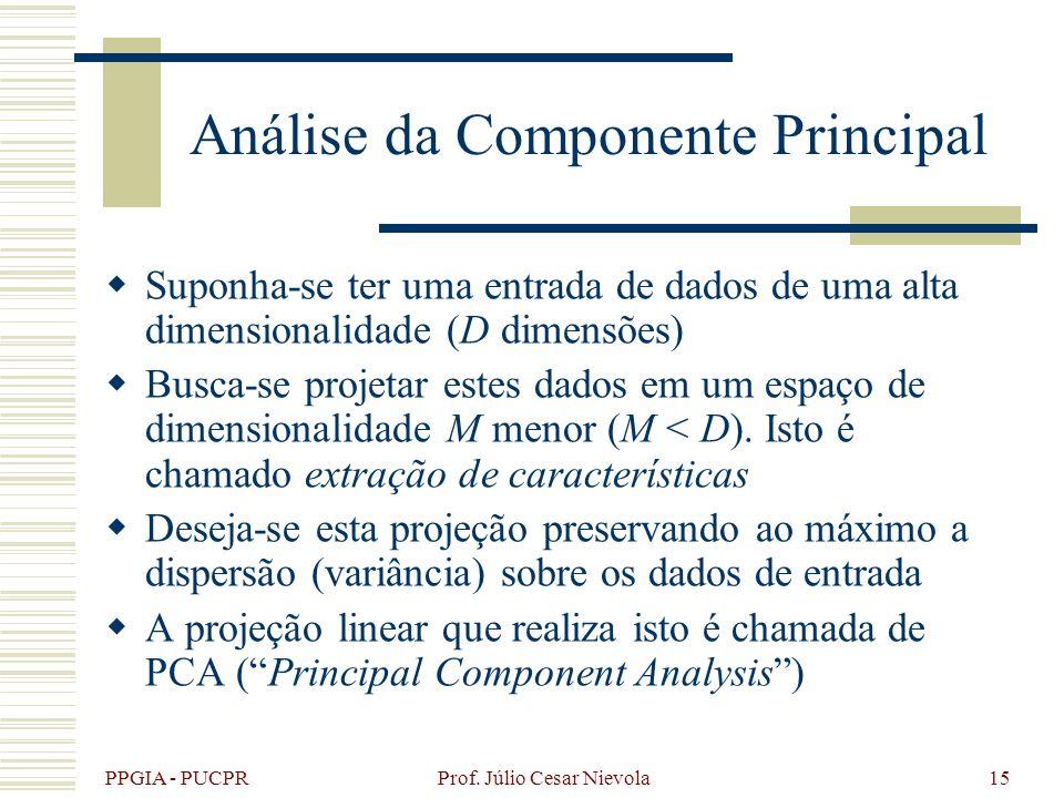 Análise da Componente Principal