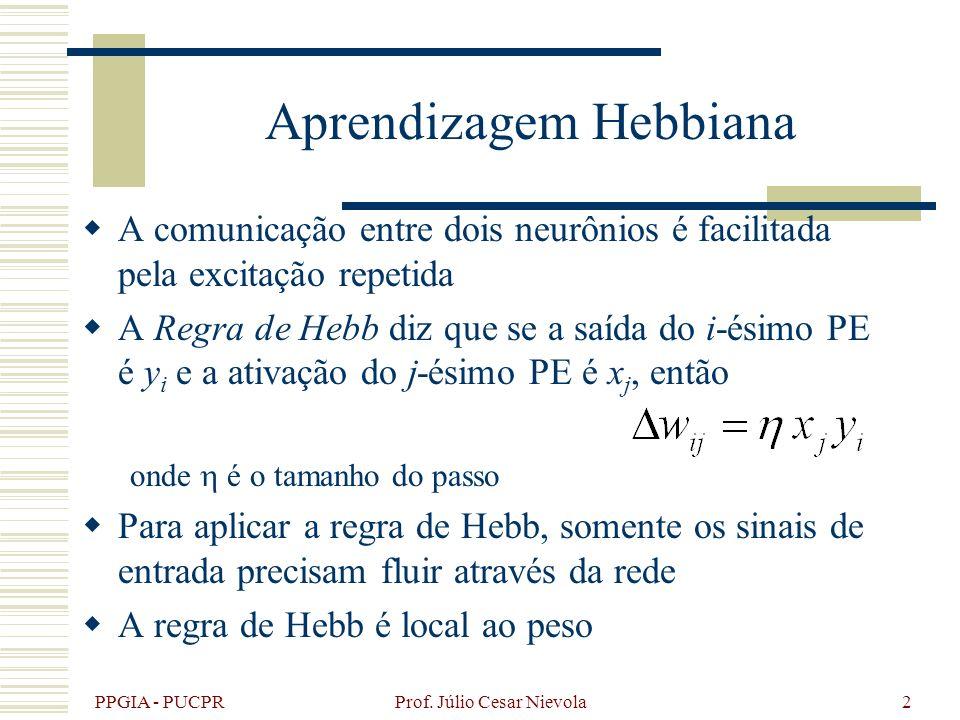 Aprendizagem Hebbiana