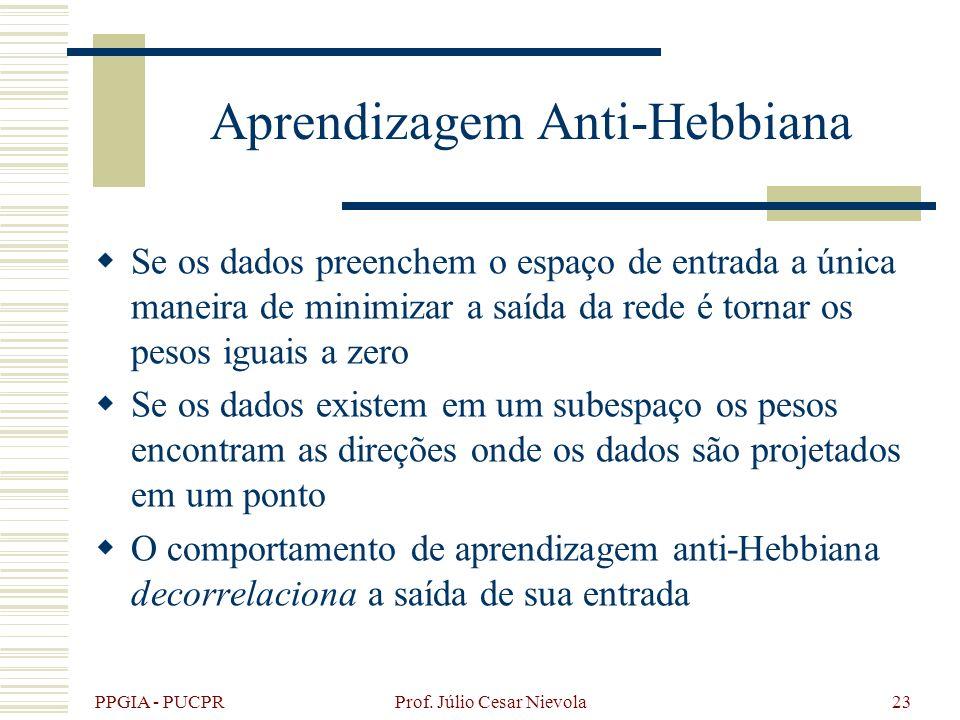 Aprendizagem Anti-Hebbiana