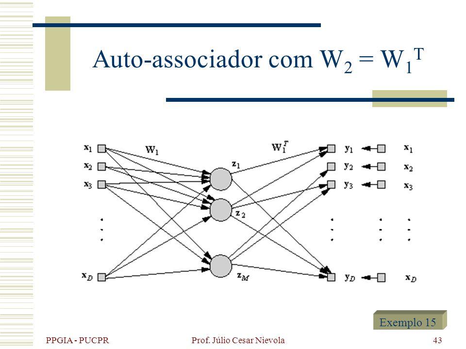 Auto-associador com W2 = W1T