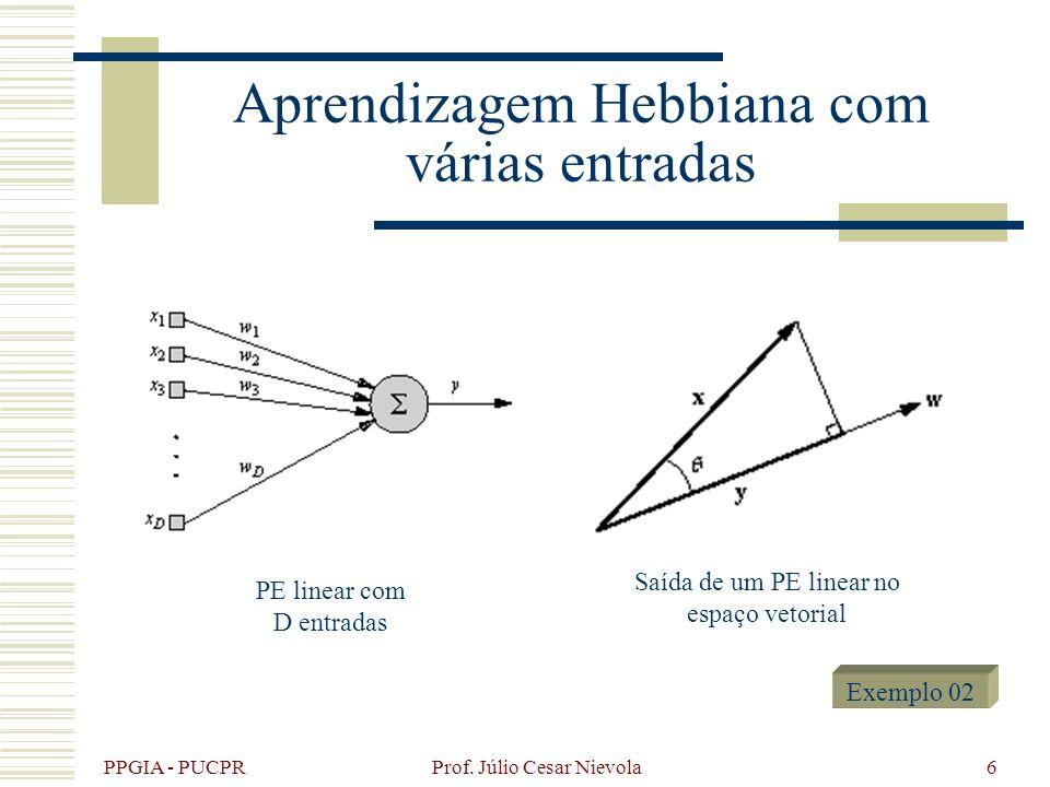 Aprendizagem Hebbiana com várias entradas