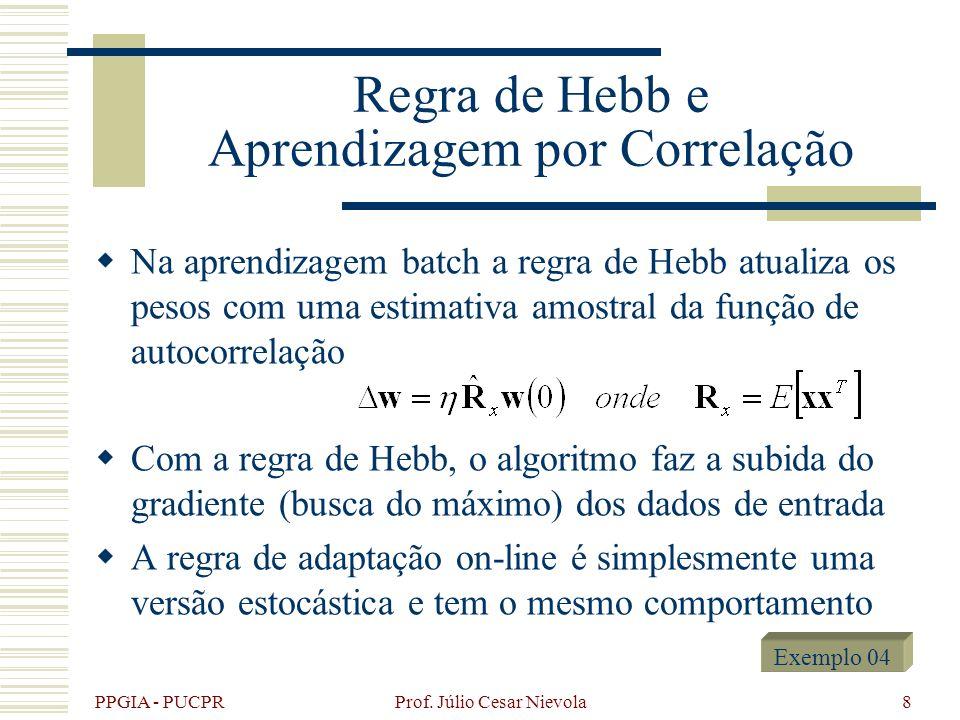 Regra de Hebb e Aprendizagem por Correlação