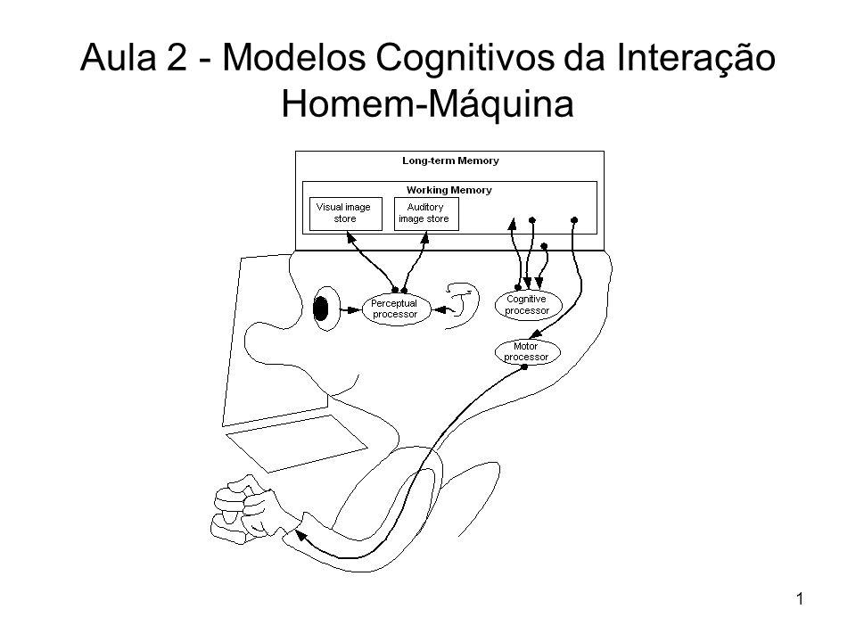 Aula 2 - Modelos Cognitivos da Interação Homem-Máquina