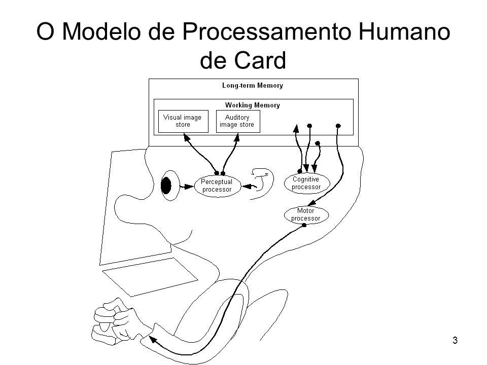 O Modelo de Processamento Humano de Card