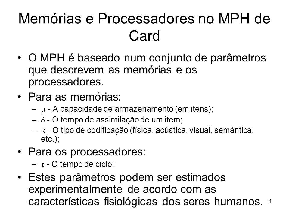 Memórias e Processadores no MPH de Card