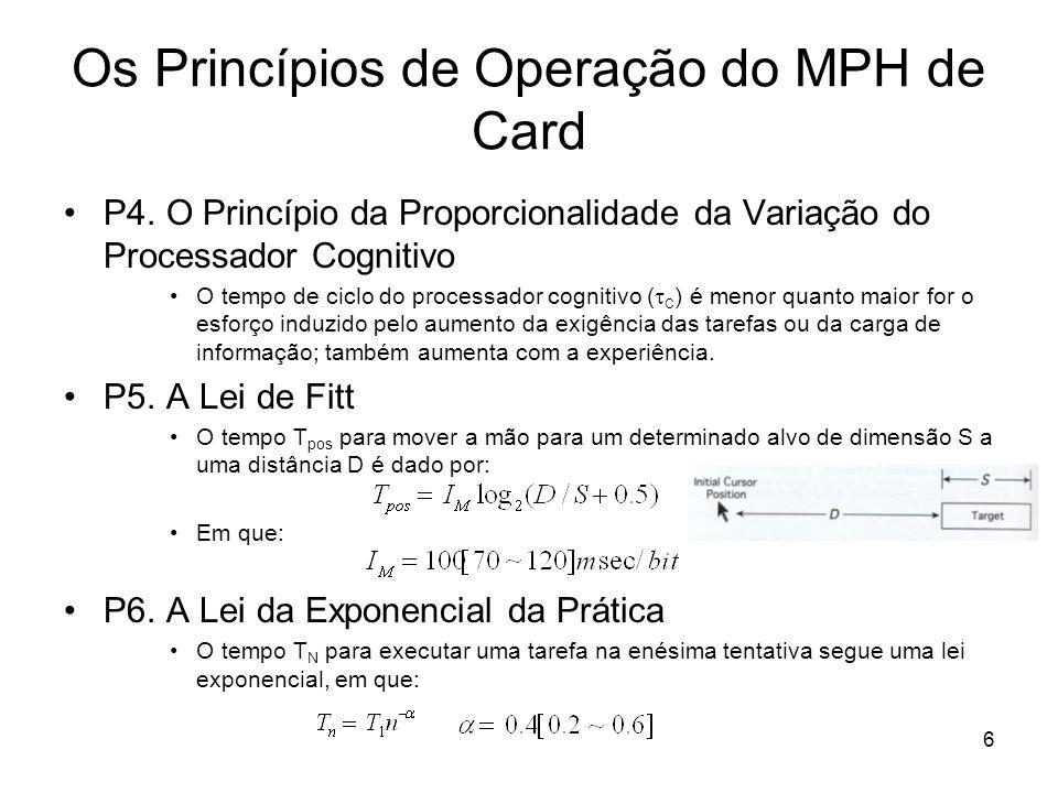 Os Princípios de Operação do MPH de Card