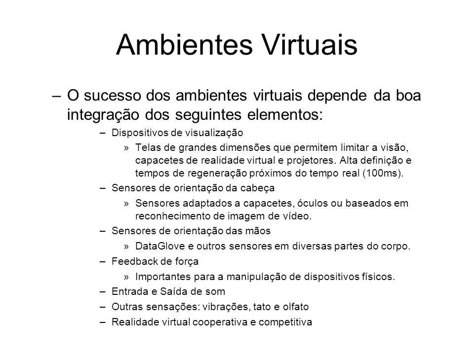 Ambientes Virtuais O sucesso dos ambientes virtuais depende da boa integração dos seguintes elementos: