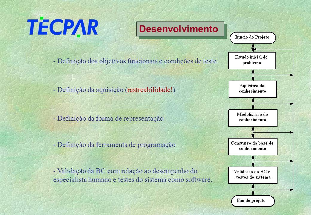 Desenvolvimento - Definição dos objetivos funcionais e condições de teste. - Definição da aquisição (rastreabilidade!)