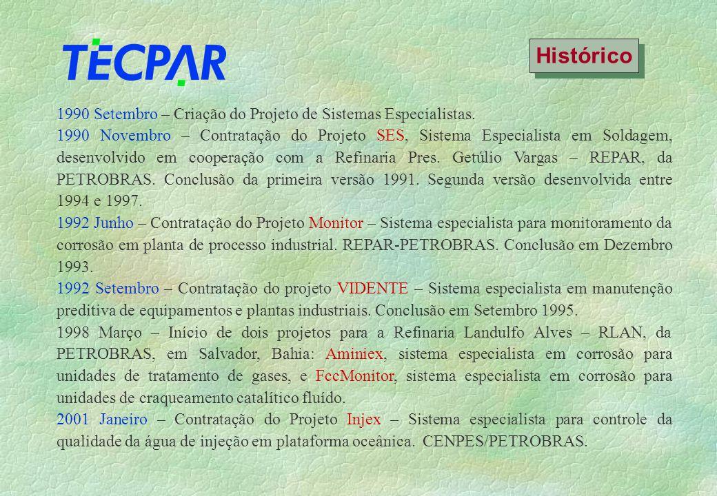 Histórico 1990 Setembro – Criação do Projeto de Sistemas Especialistas.