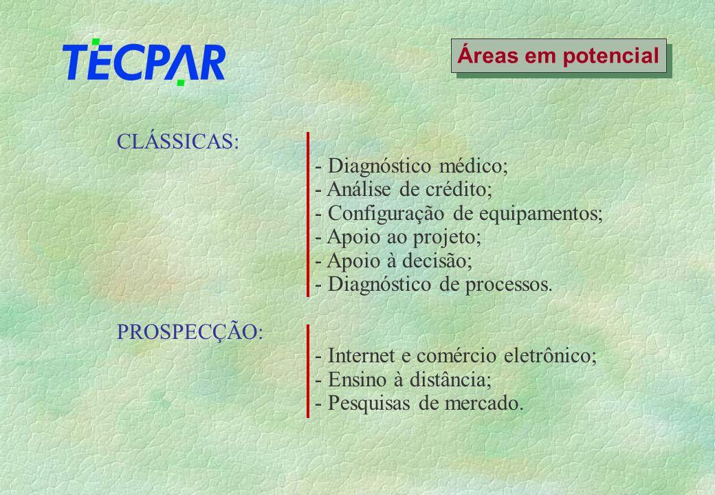Áreas em potencial CLÁSSICAS: - Diagnóstico médico; - Análise de crédito; - Configuração de equipamentos;
