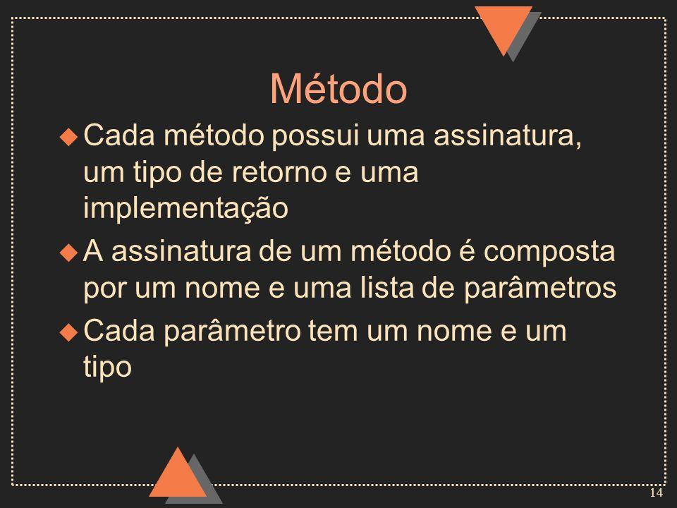 Método Cada método possui uma assinatura, um tipo de retorno e uma implementação.
