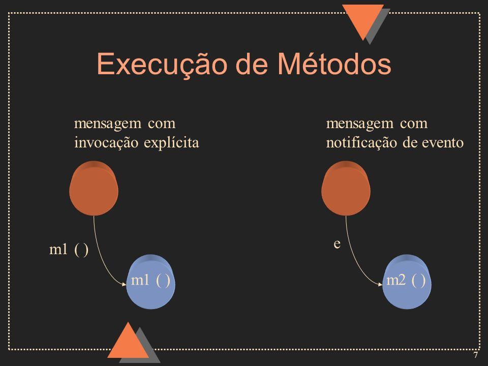 Execução de Métodos mensagem com invocação explícita mensagem com