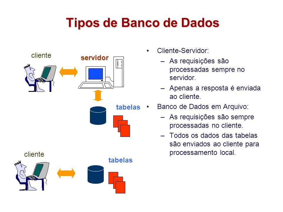 Tipos de Banco de Dados Cliente-Servidor: cliente