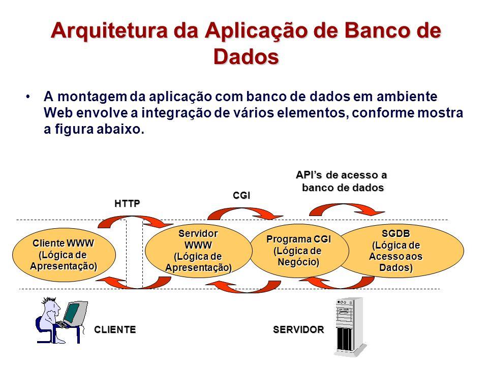Arquitetura da Aplicação de Banco de Dados