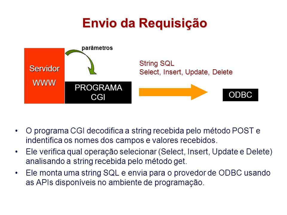 Envio da Requisição Servidor WWW PROGRAMA CGI ODBC