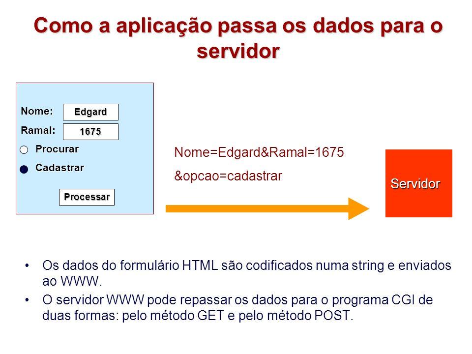 Como a aplicação passa os dados para o servidor