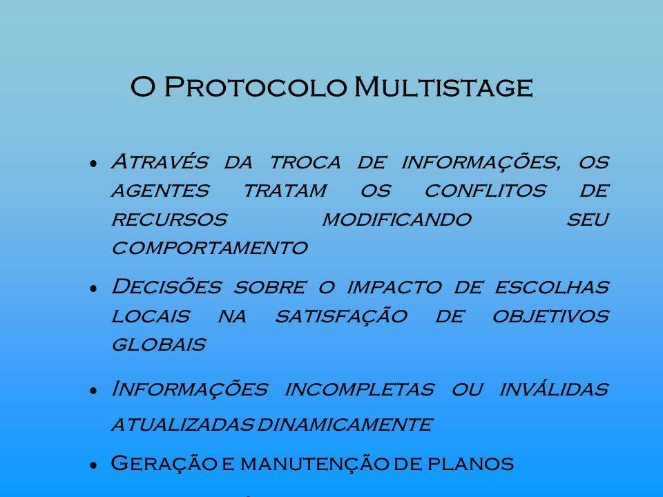 O Protocolo Multistage