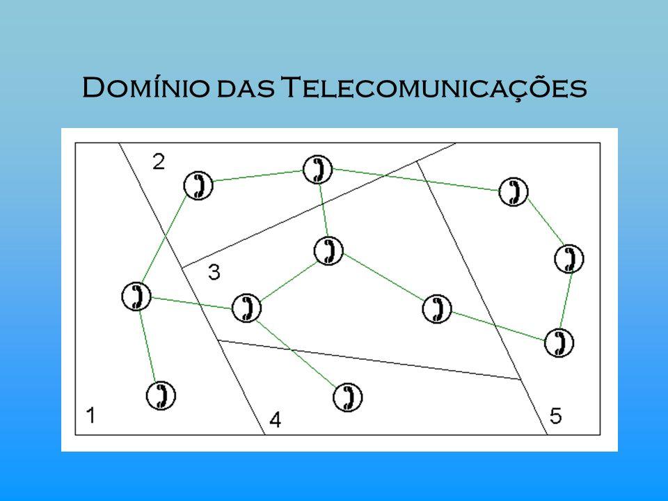 Domínio das Telecomunicações