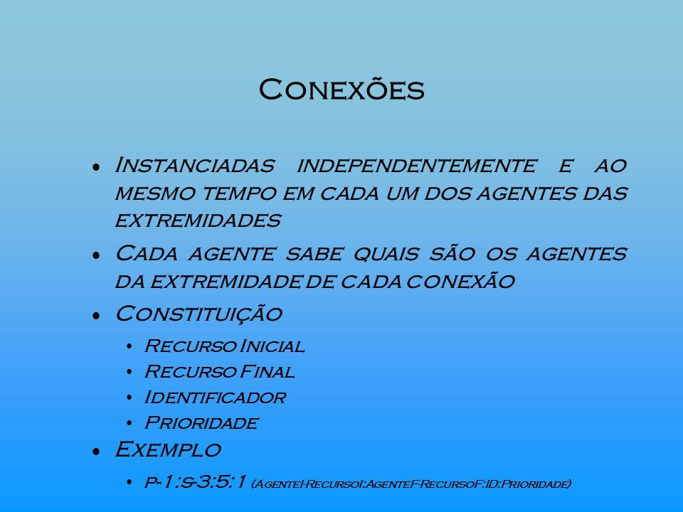 Conexões Instanciadas independentemente e ao mesmo tempo em cada um dos agentes das extremidades.