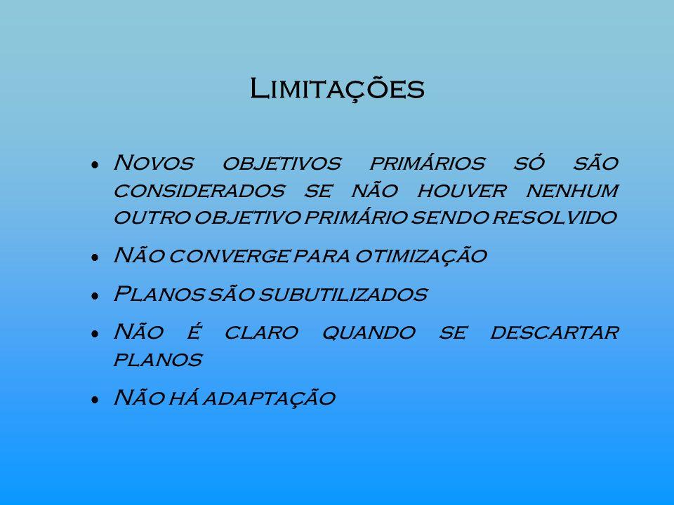 Limitações Novos objetivos primários só são considerados se não houver nenhum outro objetivo primário sendo resolvido.