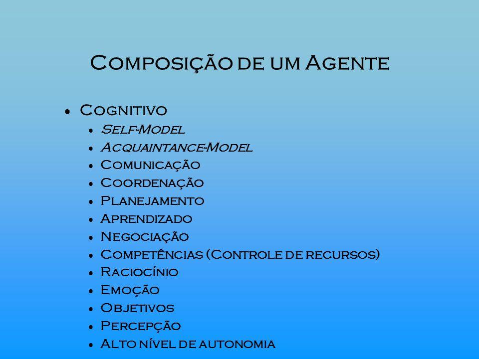 Composição de um Agente