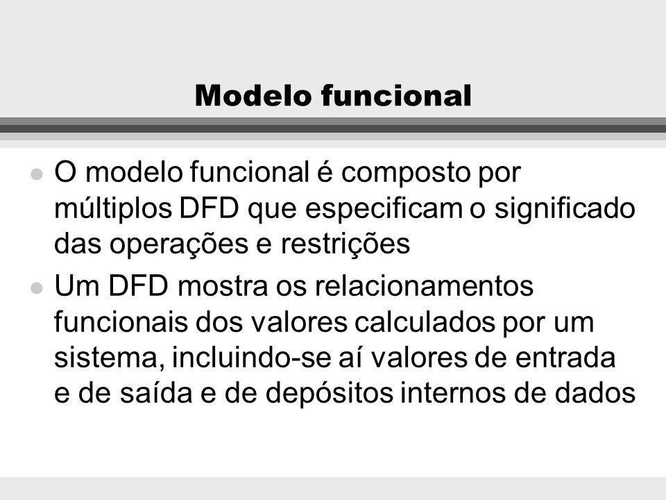Modelo funcionalO modelo funcional é composto por múltiplos DFD que especificam o significado das operações e restrições.