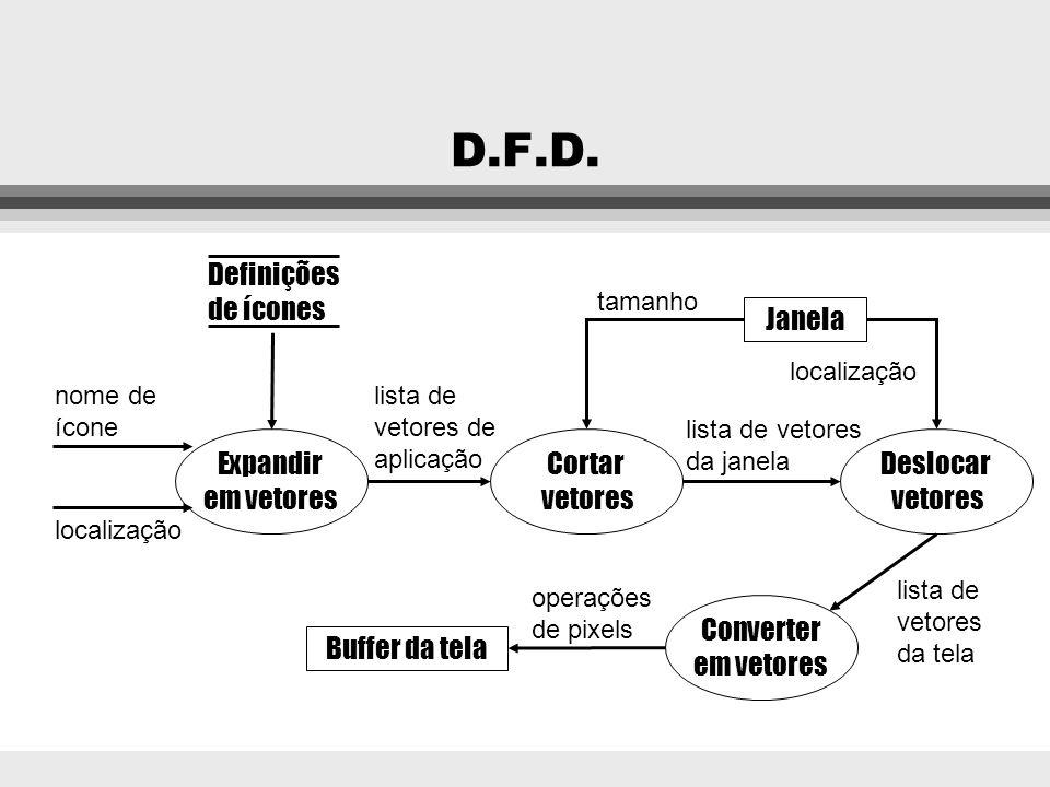D.F.D. Definições de ícones Janela Expandir em vetores Cortar vetores