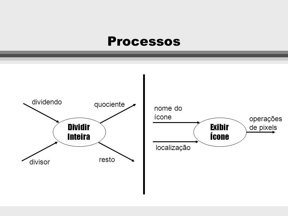 Processos Dividir Inteira Exibir Ícone dividendo quociente nome do