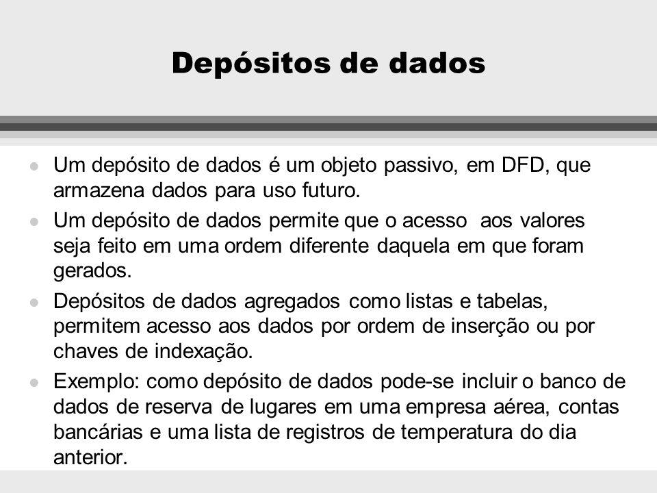 Depósitos de dados Um depósito de dados é um objeto passivo, em DFD, que armazena dados para uso futuro.