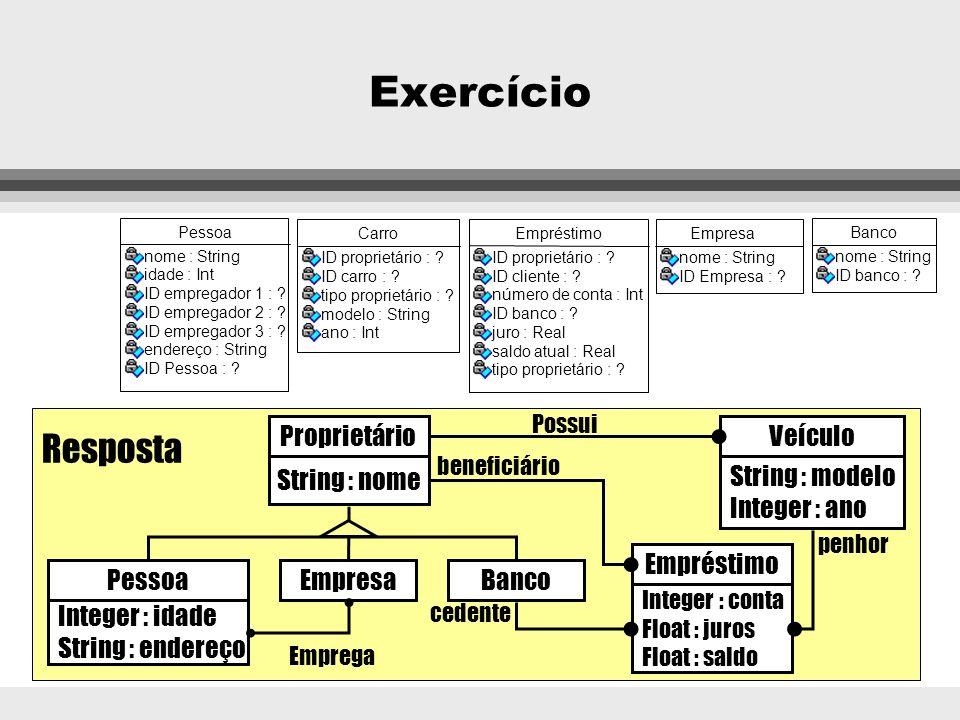 Exercício Resposta Veículo String : modelo Integer : ano Proprietário